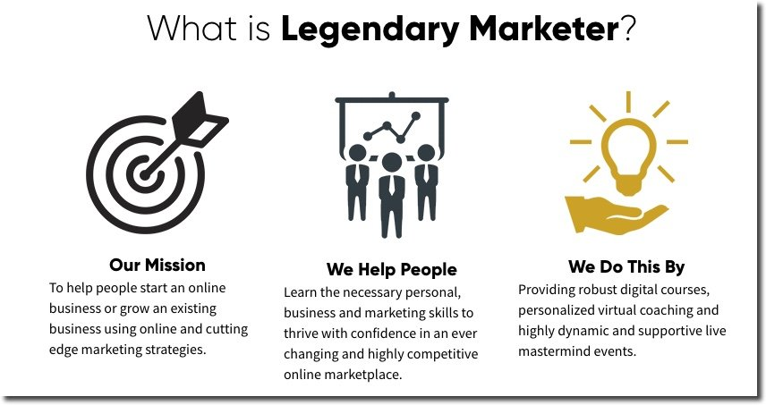 what-is-legendary-marketer