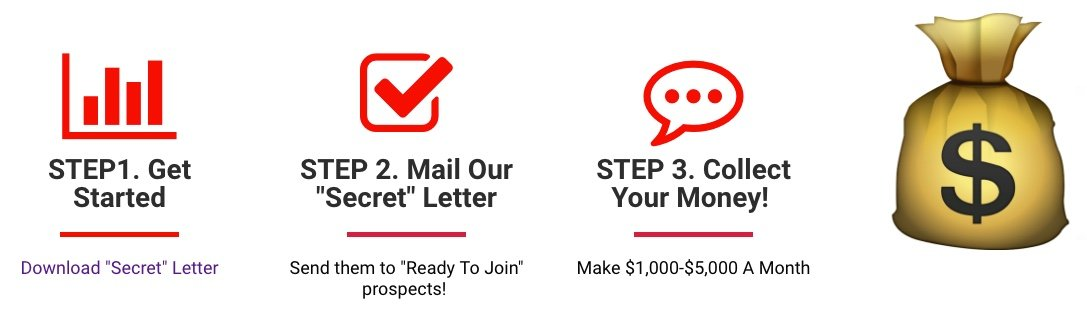 how-impact-mailing-club-works