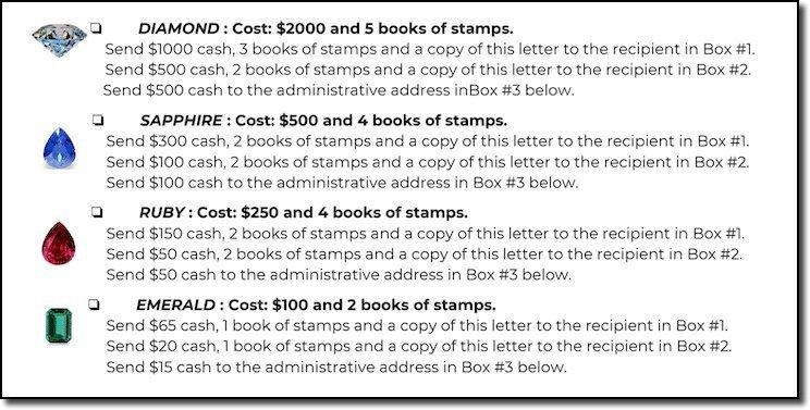 impact-mailing-club-scam