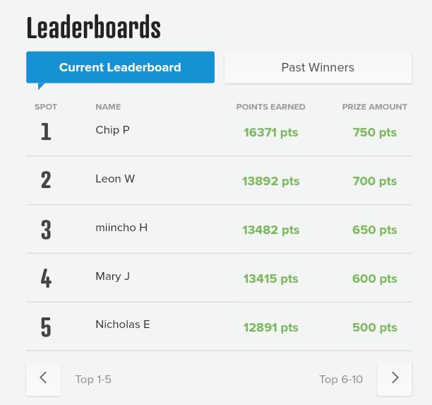 Contest Leaderboard