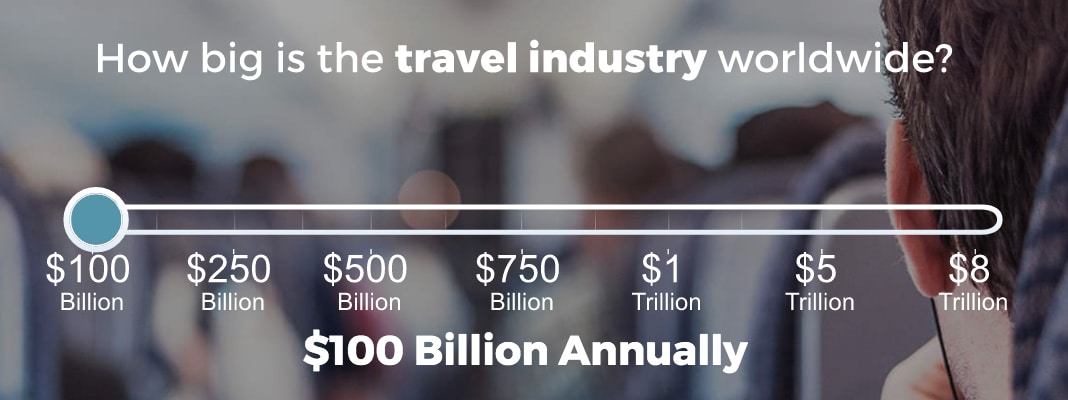 8-trillion-dollar-travel-industry